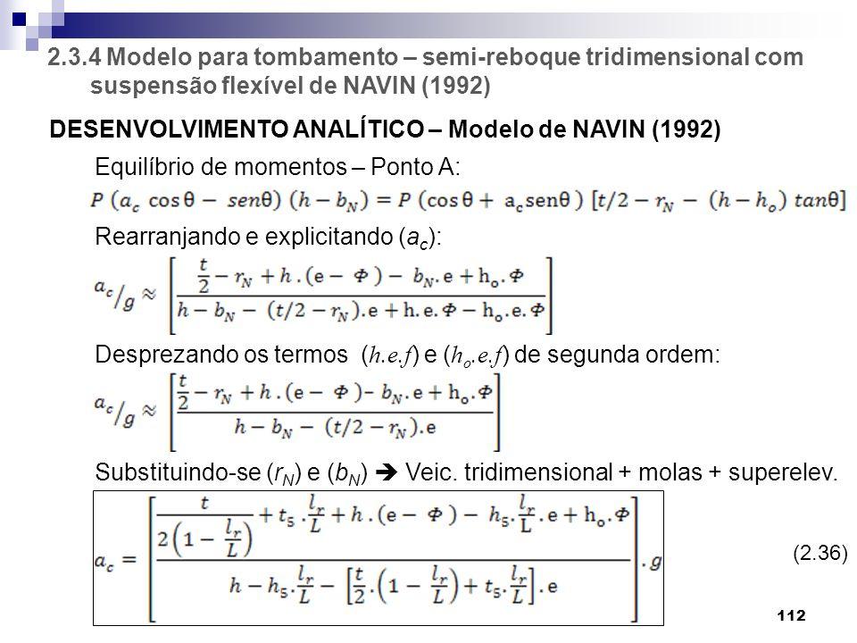 DESENVOLVIMENTO ANALÍTICO – Modelo de NAVIN (1992)