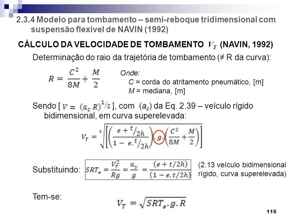 CÁLCULO DA VELOCIDADE DE TOMBAMENTO VT (NAVIN, 1992)