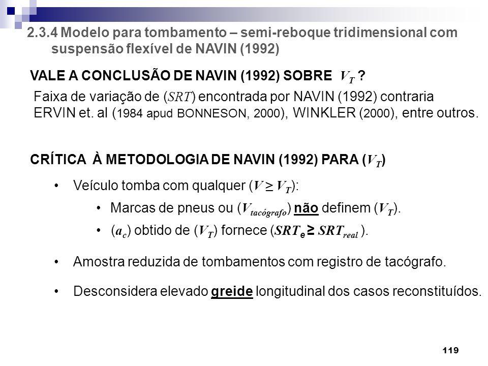 2.3.4 Modelo para tombamento – semi-reboque tridimensional com suspensão flexível de NAVIN (1992)