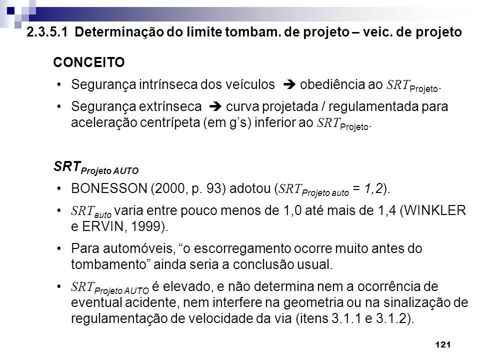 2.3.5.1 Determinação do limite tombam. de projeto – veic. de projeto