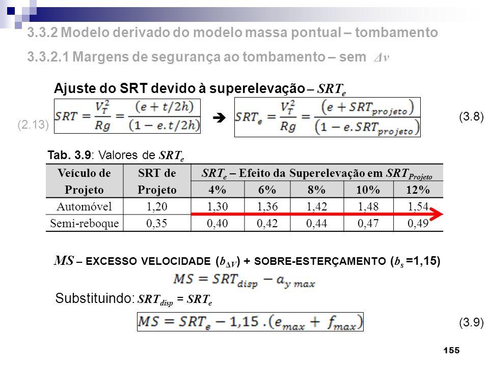 SRTe – Efeito da Superelevação em SRTProjeto
