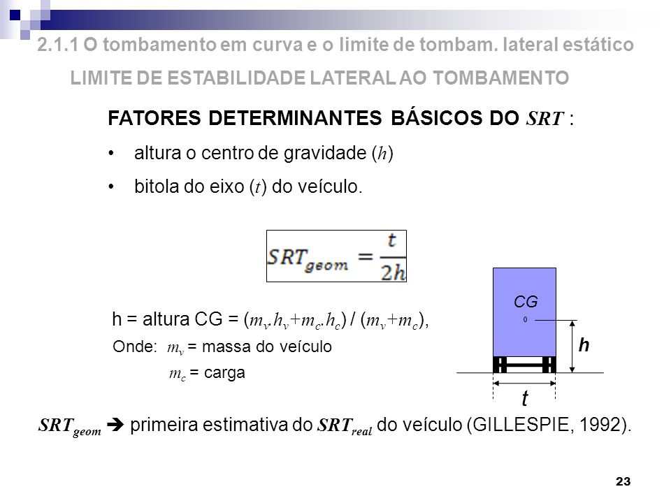 SRTgeom  primeira estimativa do SRTreal do veículo (GILLESPIE, 1992).
