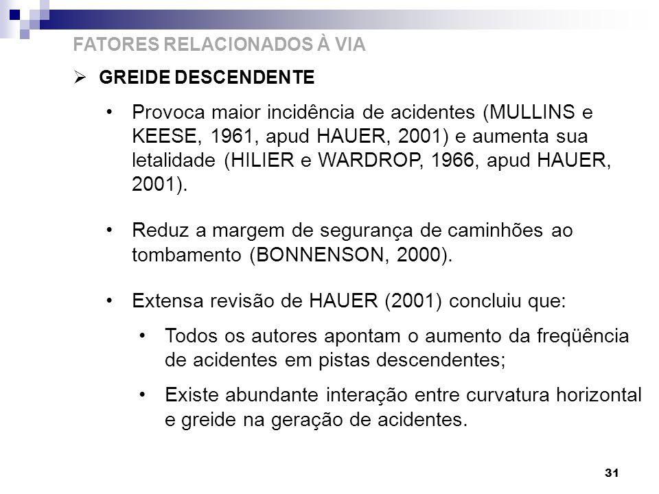 Extensa revisão de HAUER (2001) concluiu que: