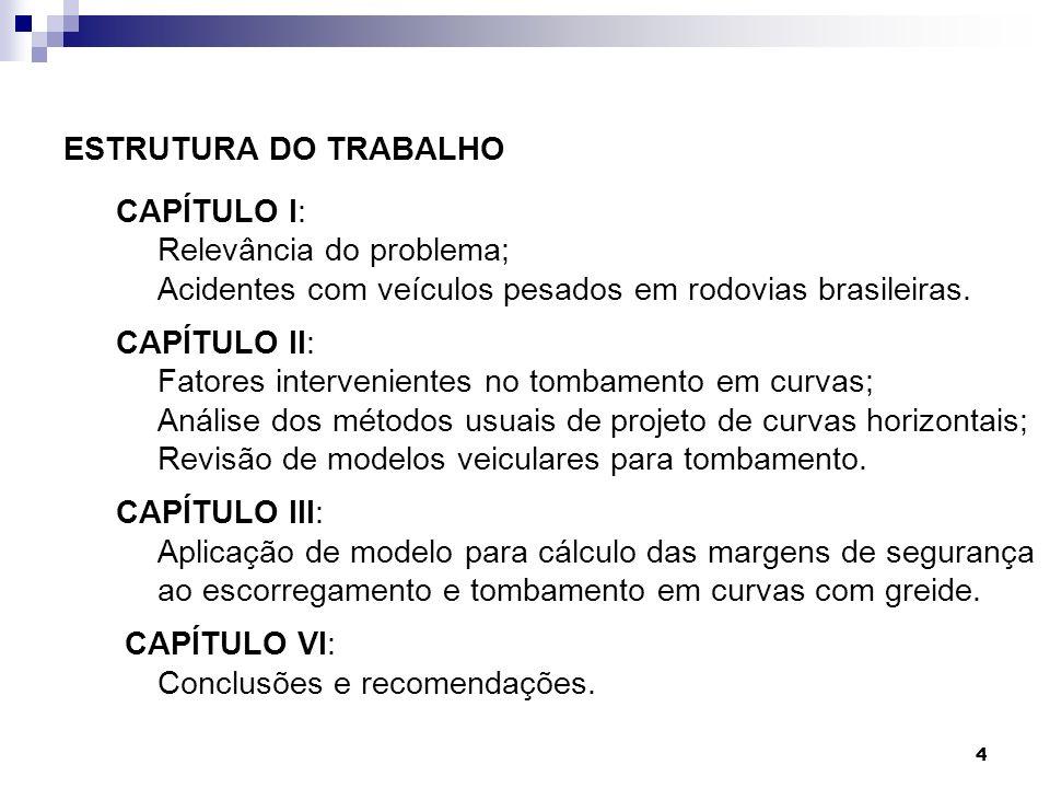 ESTRUTURA DO TRABALHO CAPÍTULO I: Relevância do problema; Acidentes com veículos pesados em rodovias brasileiras.