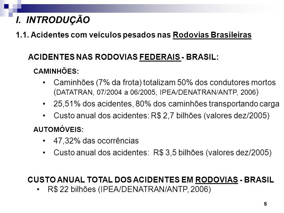 I. INTRODUÇÃO 1.1. Acidentes com veículos pesados nas Rodovias Brasileiras. ACIDENTES NAS RODOVIAS FEDERAIS - BRASIL: