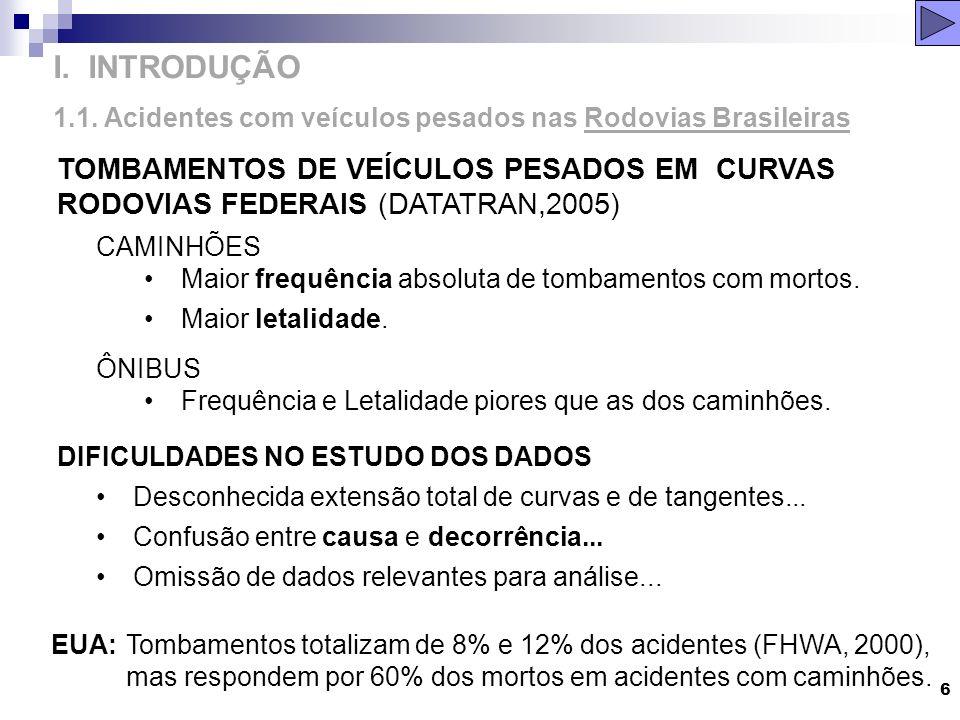I. INTRODUÇÃO 1.1. Acidentes com veículos pesados nas Rodovias Brasileiras.