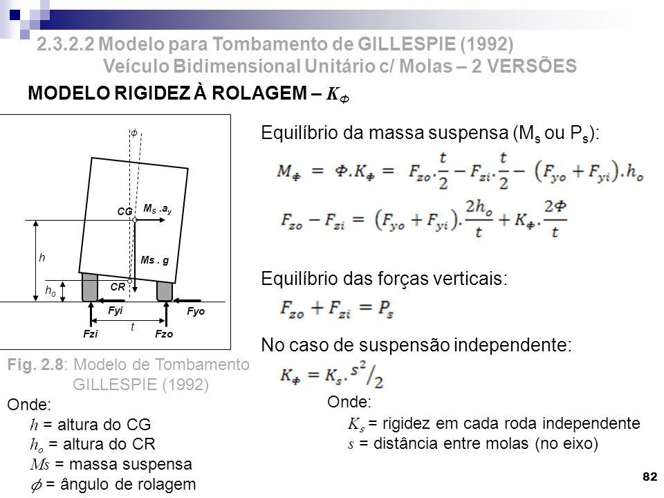Onde: 2.3.2.2 Modelo para Tombamento de GILLESPIE (1992)