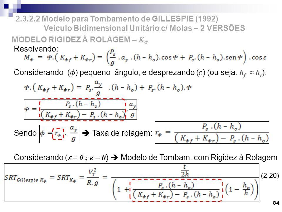 2.3.2.2 Modelo para Tombamento de GILLESPIE (1992)