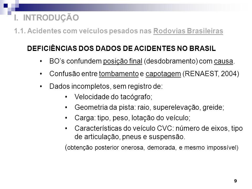 I. INTRODUÇÃO 1.1. Acidentes com veículos pesados nas Rodovias Brasileiras. DEFICIÊNCIAS DOS DADOS DE ACIDENTES NO BRASIL.