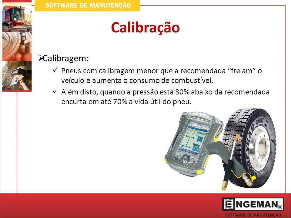 Calibração Calibragem: