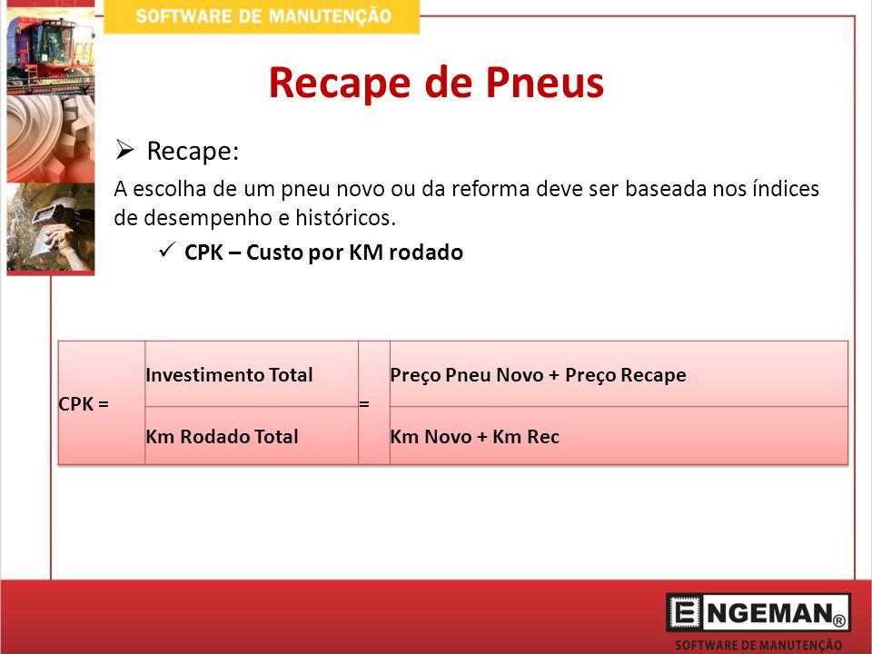 Recape de Pneus Recape: