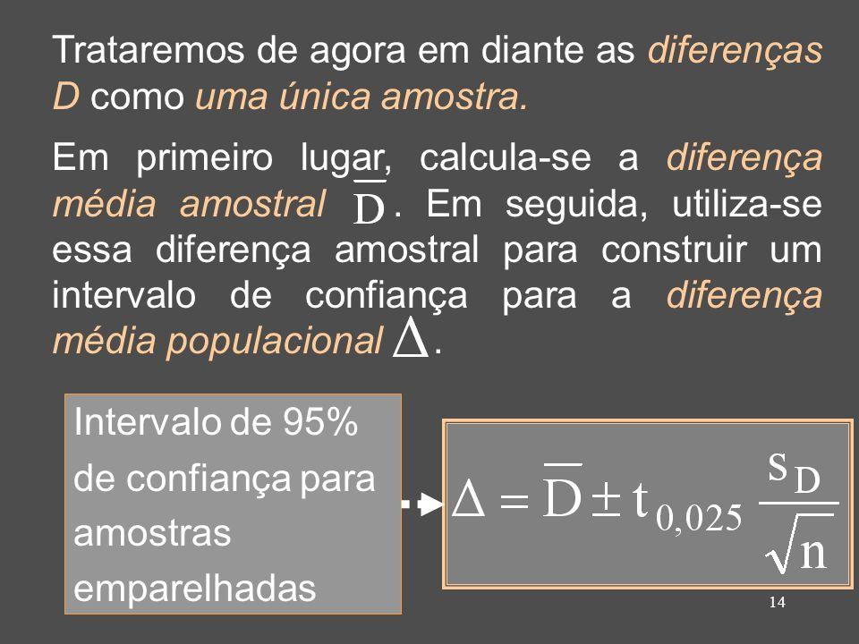 Trataremos de agora em diante as diferenças D como uma única amostra.