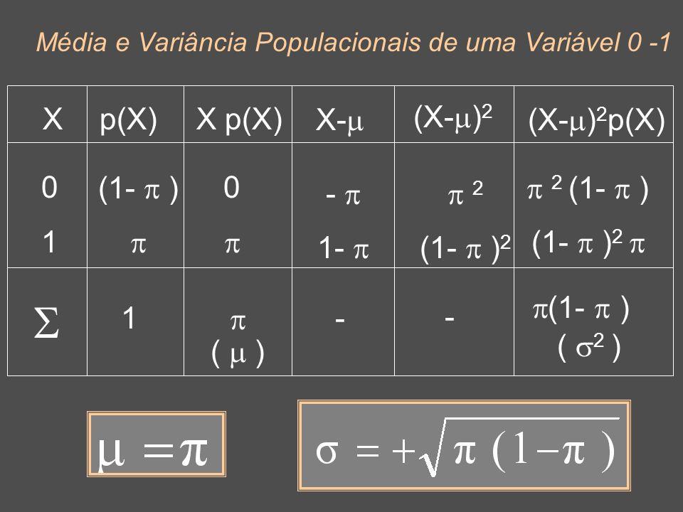  X p(X) 1 (1-  )  X p(X) (  ) X- -  1-  (X-)2  2 (1-  )2