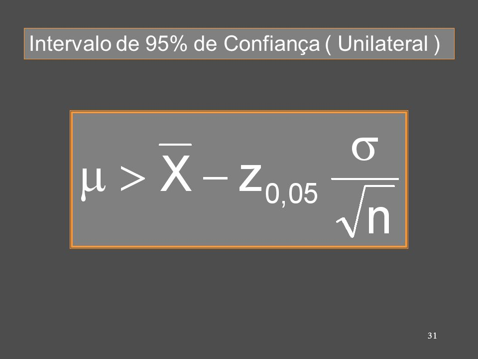 Intervalo de 95% de Confiança ( Unilateral )