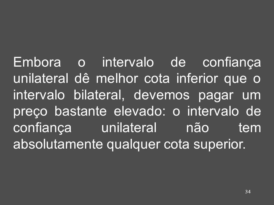 Embora o intervalo de confiança unilateral dê melhor cota inferior que o intervalo bilateral, devemos pagar um preço bastante elevado: o intervalo de confiança unilateral não tem absolutamente qualquer cota superior.