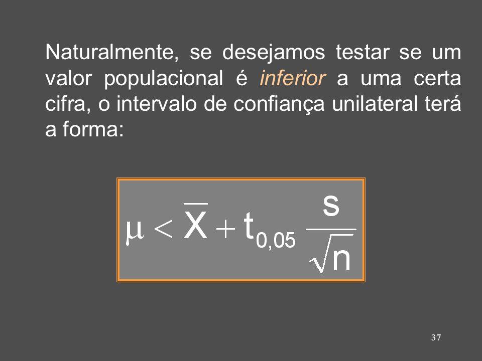Naturalmente, se desejamos testar se um valor populacional é inferior a uma certa cifra, o intervalo de confiança unilateral terá a forma: