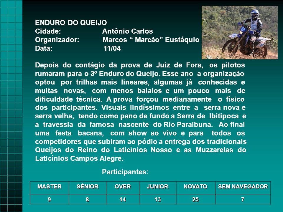Cidade: Antônio Carlos Organizador: Marcos Marcão Eustáquio
