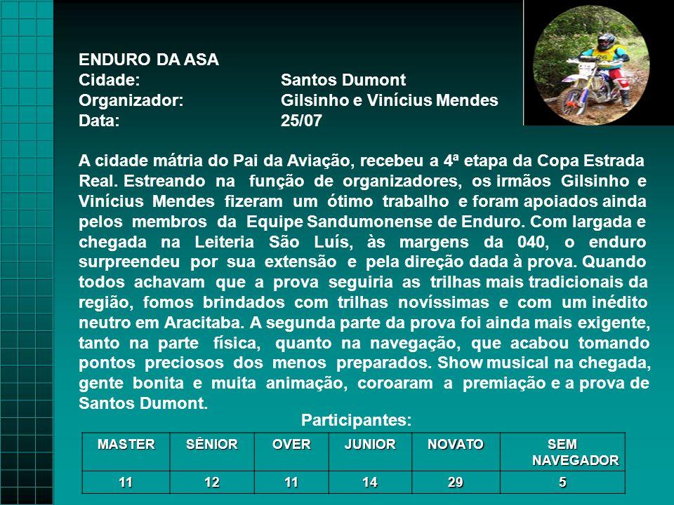 Organizador: Gilsinho e Vinícius Mendes Data: 25/07