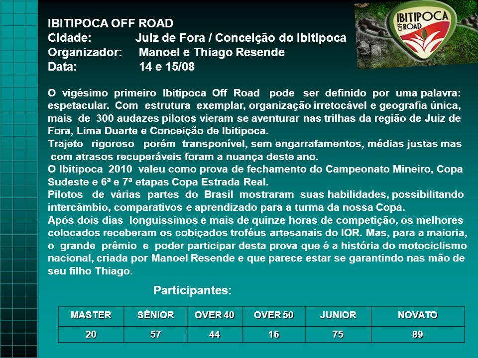 Cidade: Juiz de Fora / Conceição do Ibitipoca