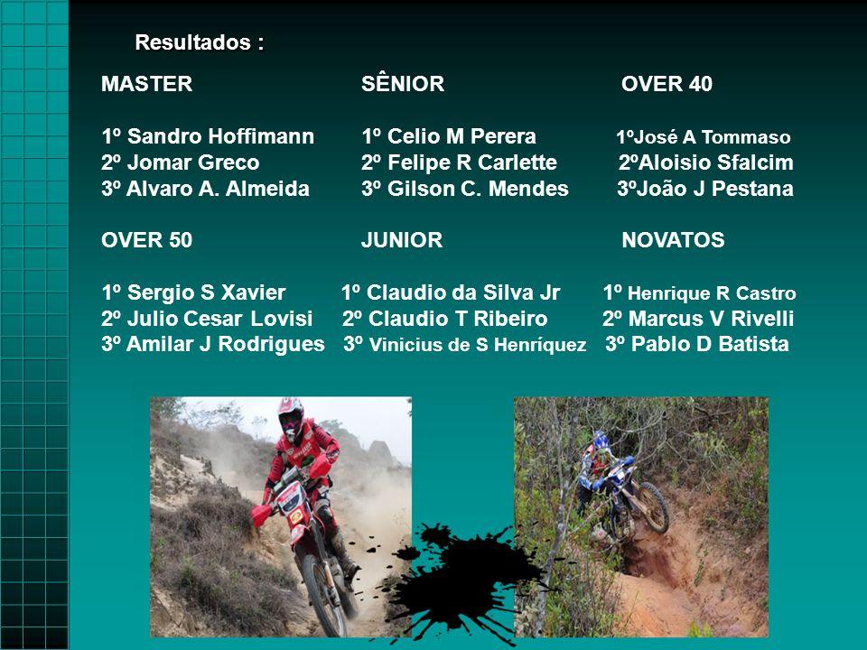 Resultados : MASTER SÊNIOR OVER 40. 1º Sandro Hoffimann 1º Celio M Perera 1ºJosé A Tommaso.