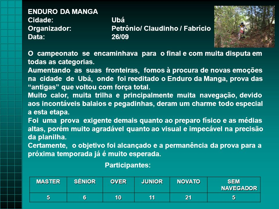 Organizador: Petrônio/ Claudinho / Fabrício Data: 26/09