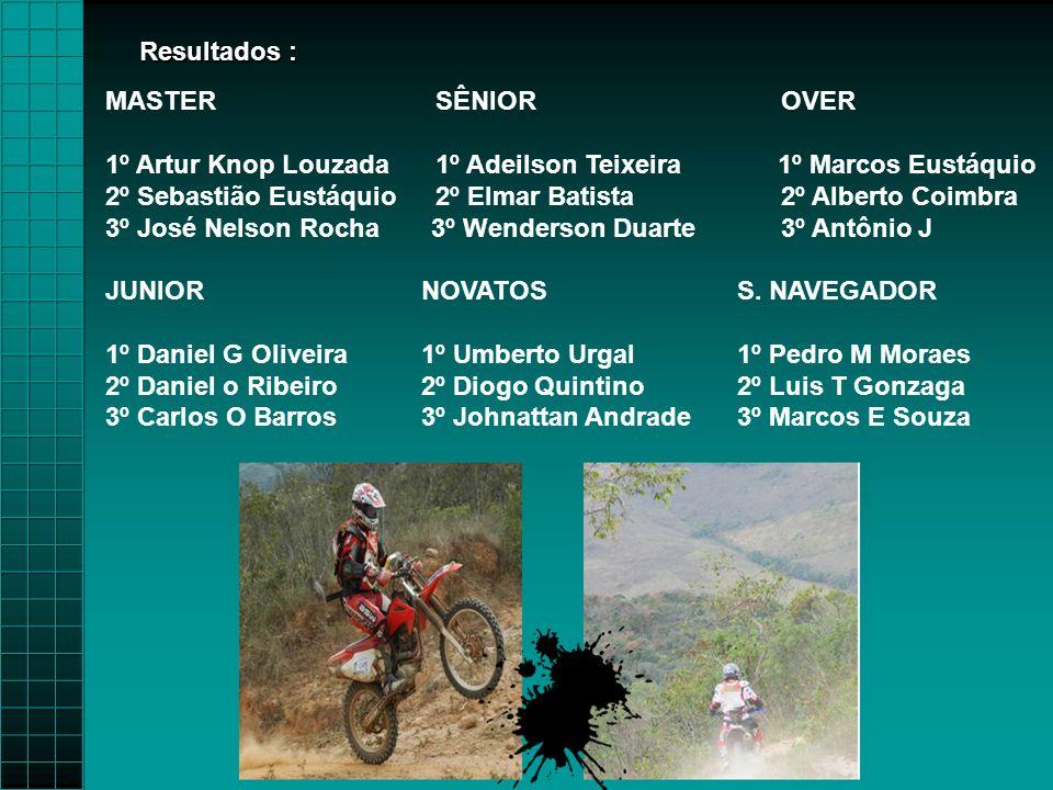 Resultados : MASTER SÊNIOR OVER. 1º Artur Knop Louzada 1º Adeilson Teixeira 1º Marcos Eustáquio.