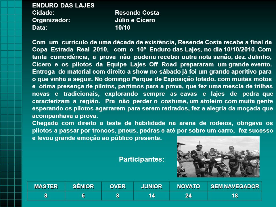 Participantes: ENDURO DAS LAJES Cidade: Resende Costa