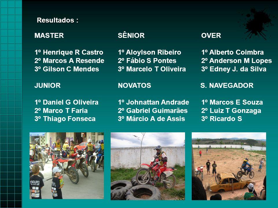 Resultados : MASTER SÊNIOR OVER. 1º Henrique R Castro 1º Aloylson Ribeiro 1º Alberto Coimbra.