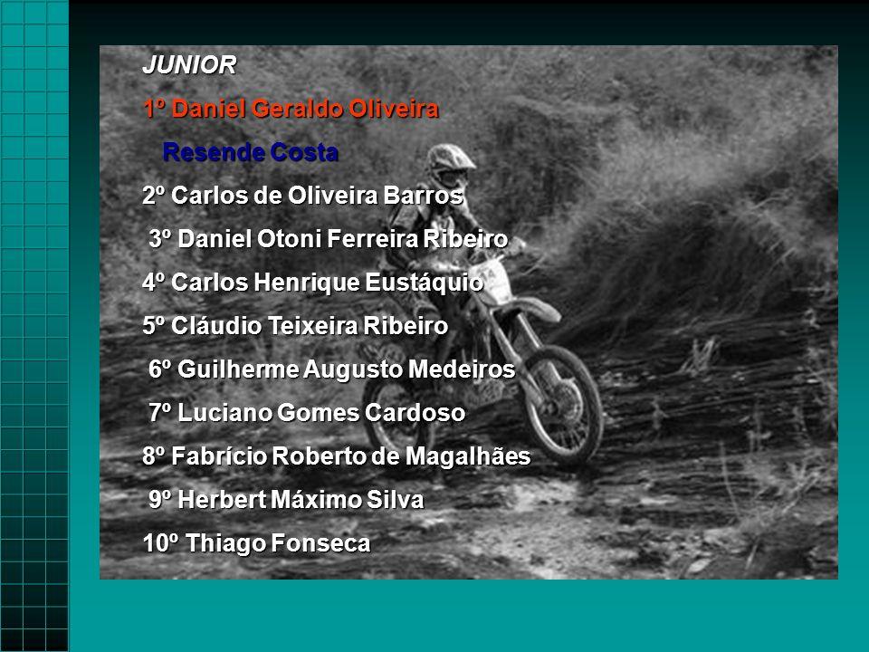 JUNIOR 1º Daniel Geraldo Oliveira. Resende Costa. 2º Carlos de Oliveira Barros. 3º Daniel Otoni Ferreira Ribeiro.