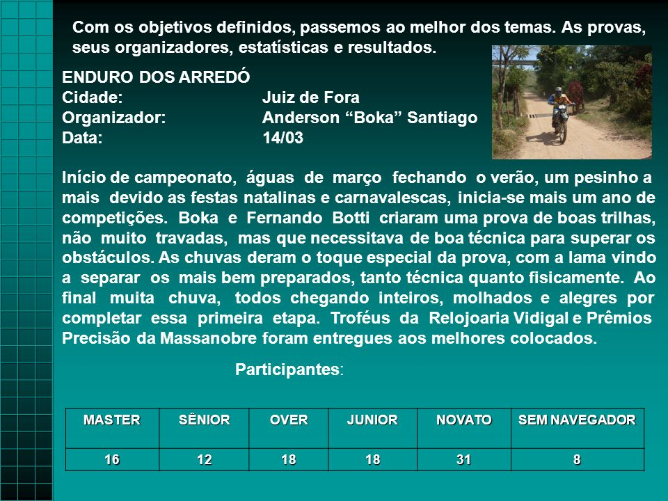 Organizador: Anderson Boka Santiago Data: 14/03