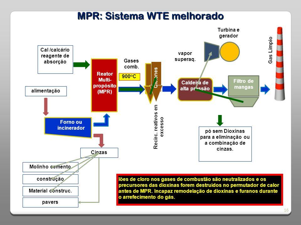 MPR: Sistema WTE melhorado