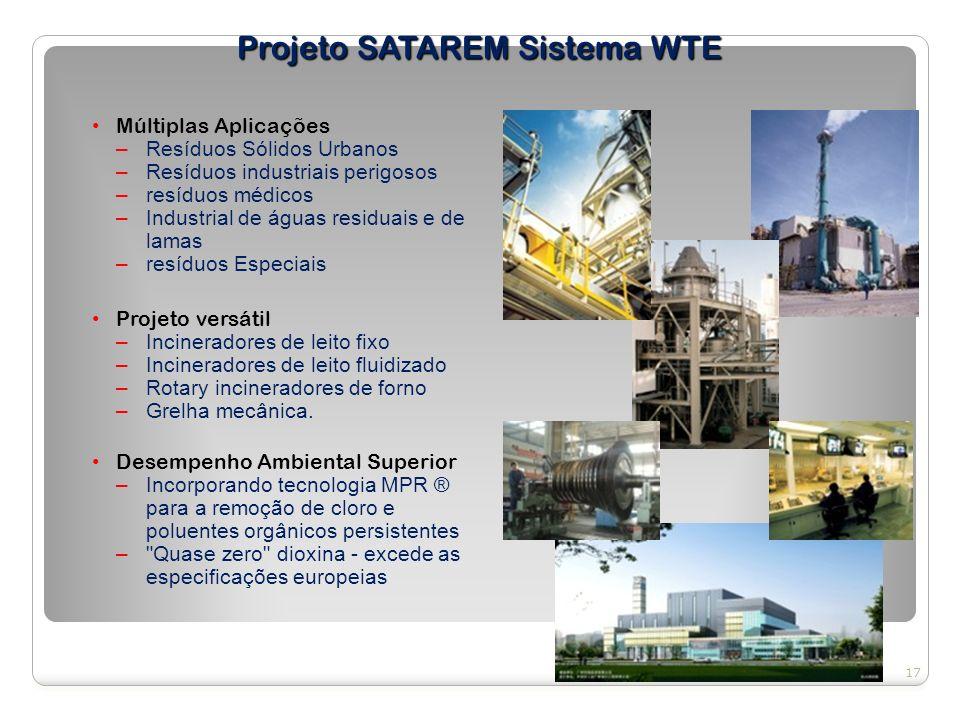 Projeto SATAREM Sistema WTE