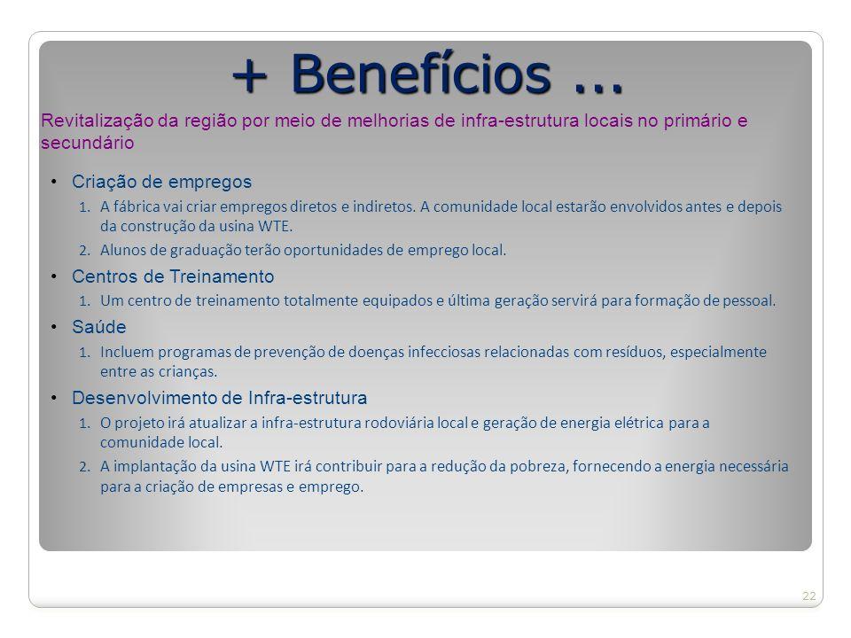 + Benefícios ... Revitalização da região por meio de melhorias de infra-estrutura locais no primário e secundário.