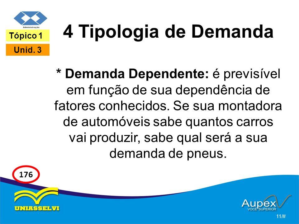4 Tipologia de Demanda Tópico 1. Unid. 3.