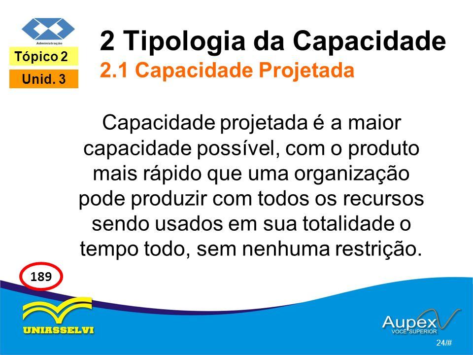 2 Tipologia da Capacidade 2.1 Capacidade Projetada