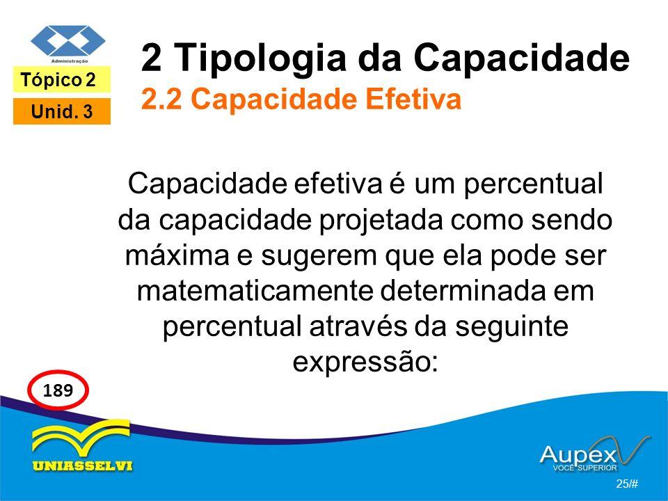 2 Tipologia da Capacidade 2.2 Capacidade Efetiva