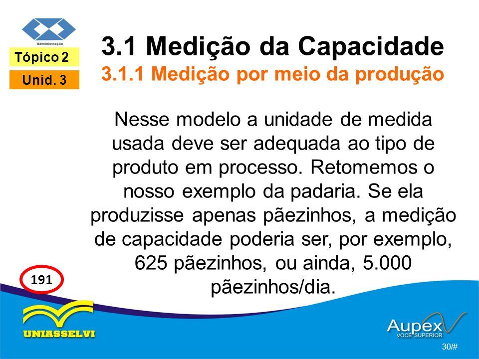 3.1 Medição da Capacidade 3.1.1 Medição por meio da produção