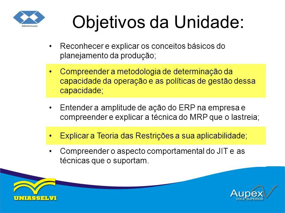 Objetivos da Unidade: Reconhecer e explicar os conceitos básicos do planejamento da produção;