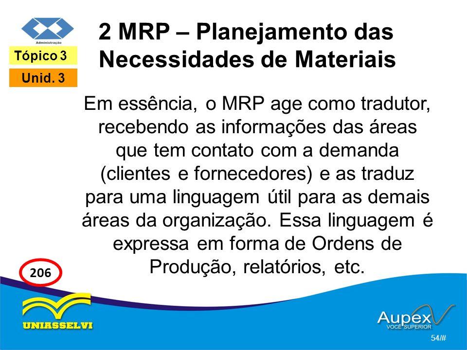 2 MRP – Planejamento das Necessidades de Materiais