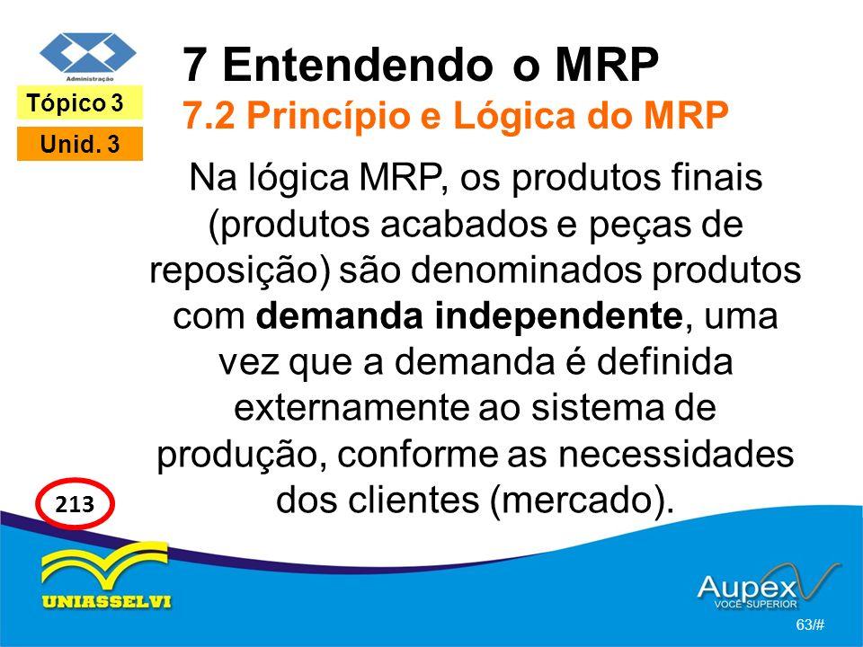 7 Entendendo o MRP 7.2 Princípio e Lógica do MRP