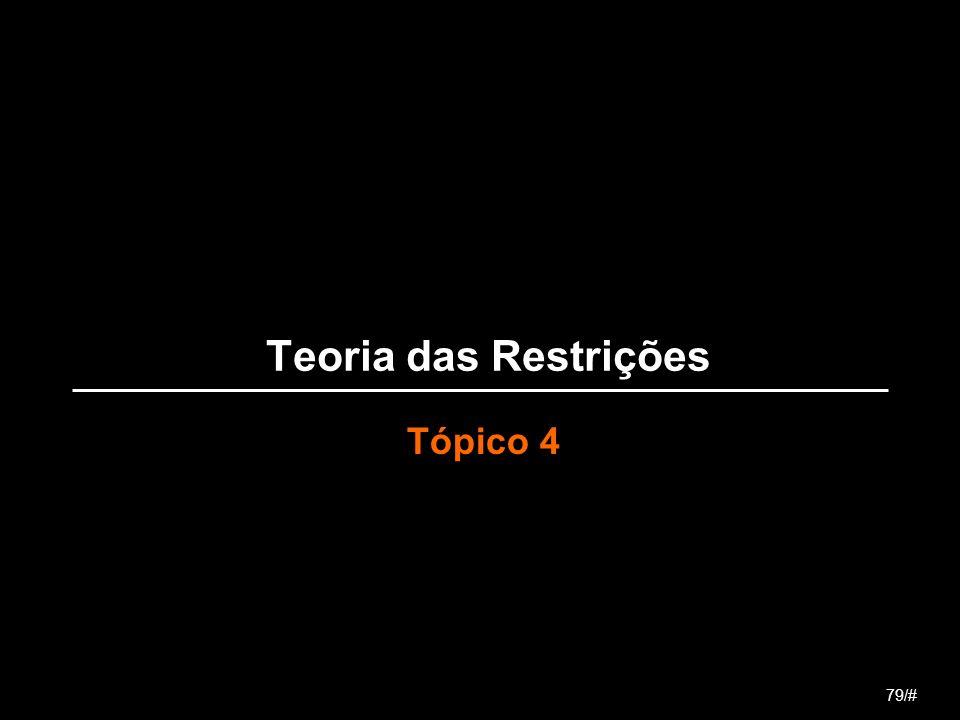 Teoria das Restrições Tópico 4 79/#