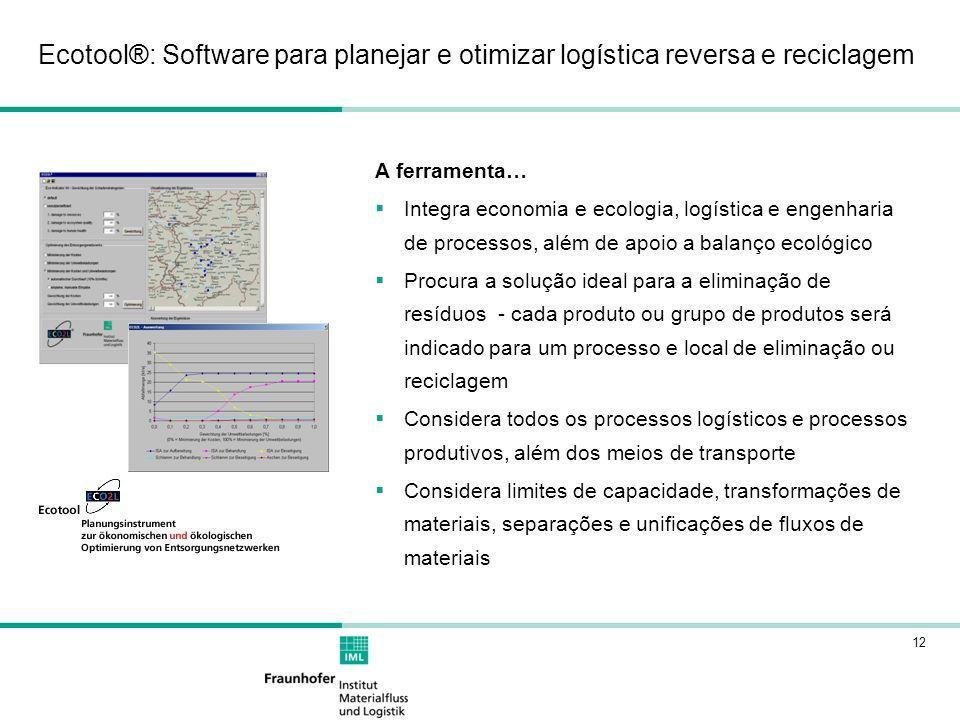 LogBoard: Ferramenta interativa para planejar cadeias de transportes multimodais