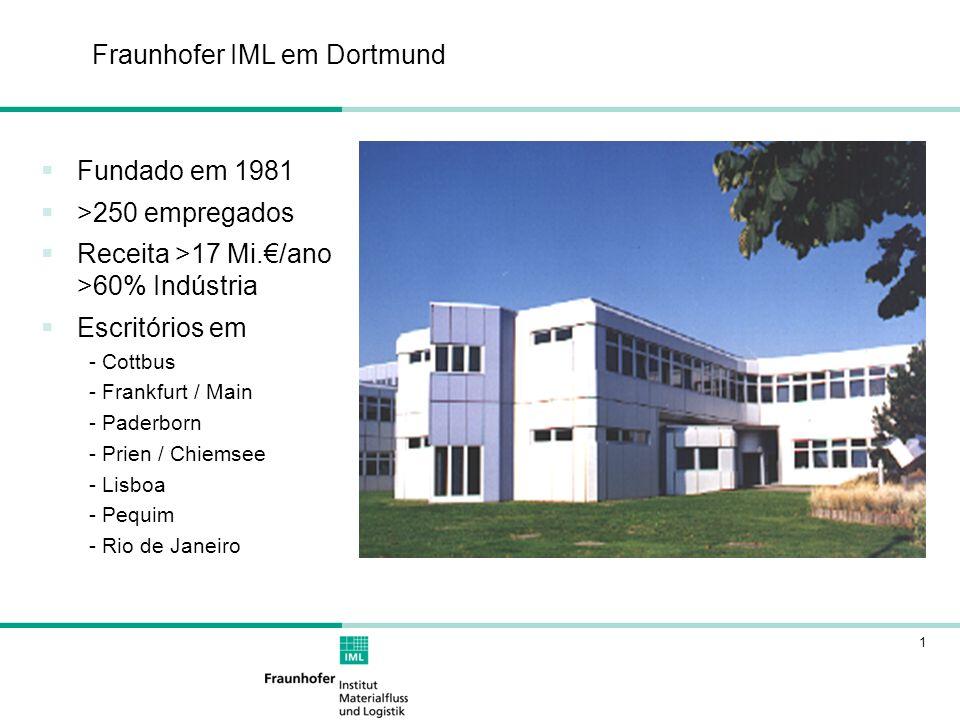 Fraunhofer IML em Dortmund