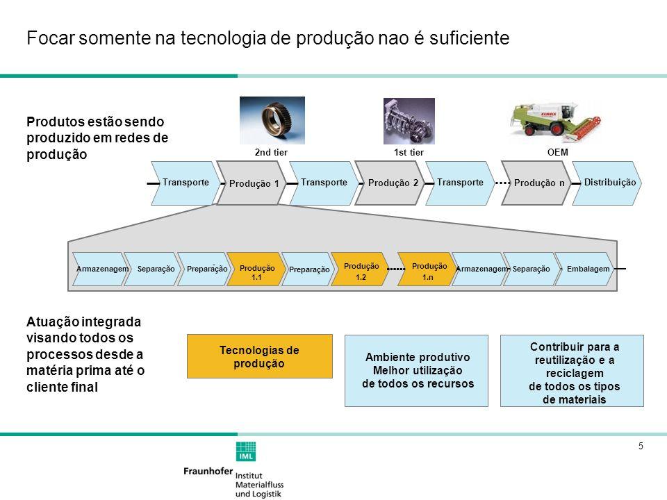 A logística projeta, planeja e controla todo o ambiente produtivo e influencia fortemente o uso eficiente dos recursos