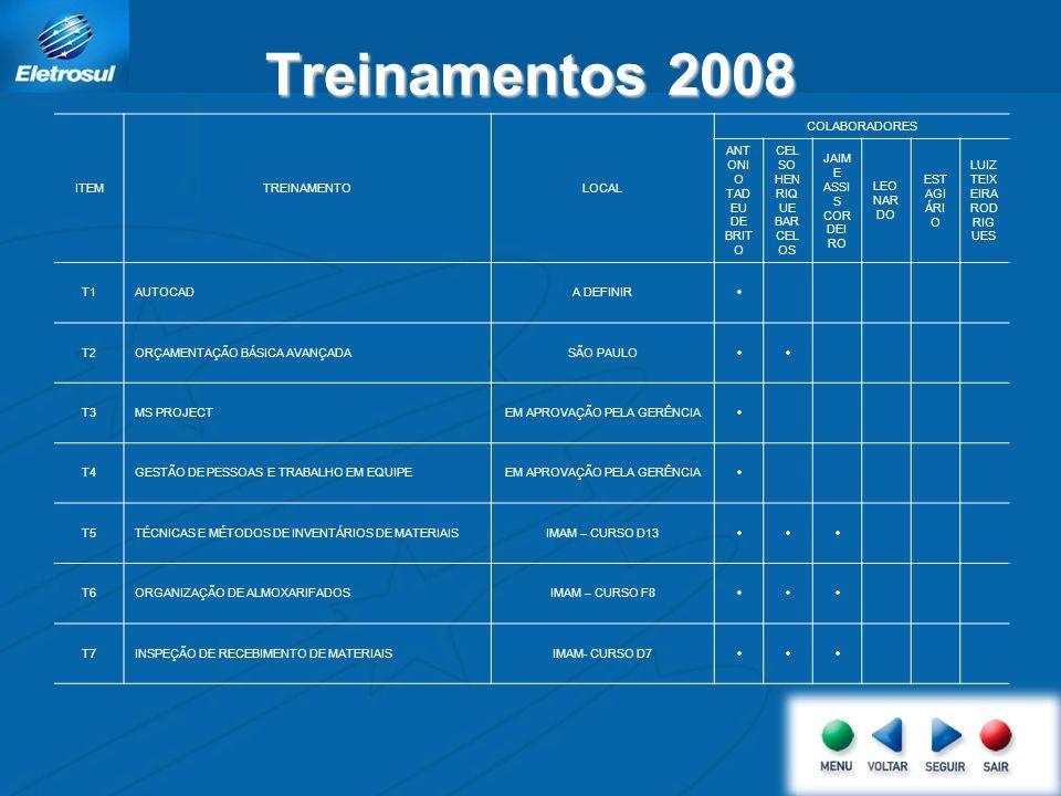 Treinamentos 2008 ITEM TREINAMENTO LOCAL COLABORADORES