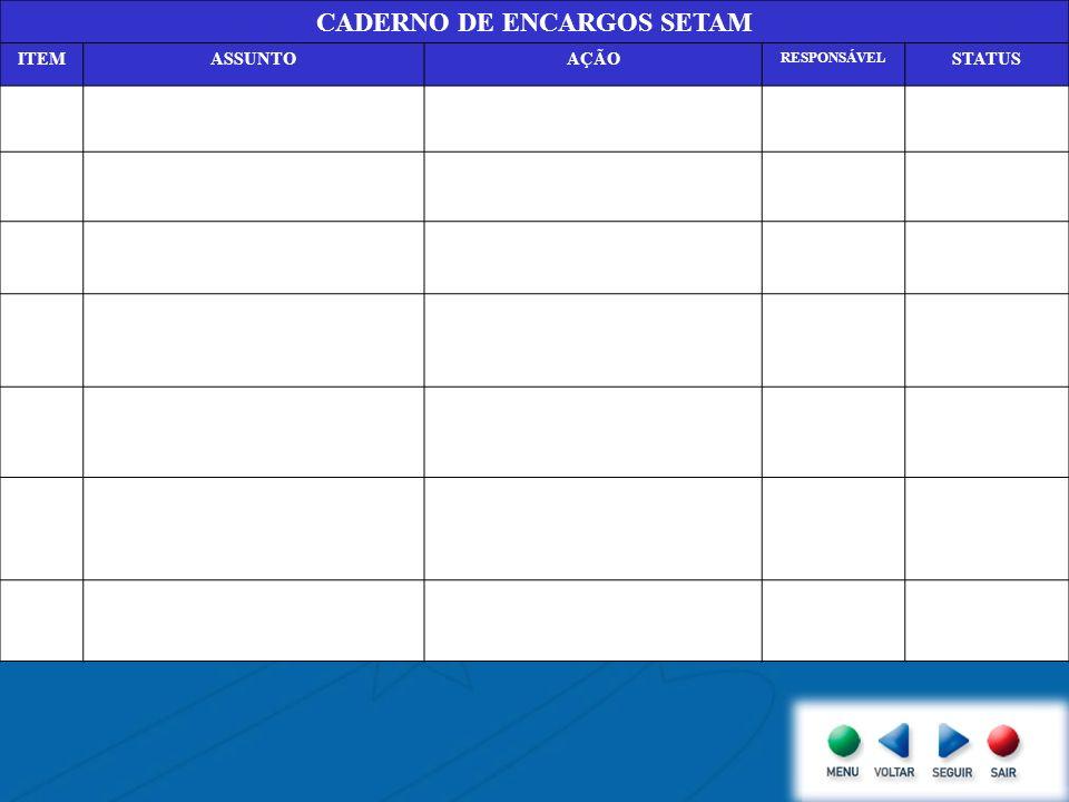 CADERNO DE ENCARGOS SETAM