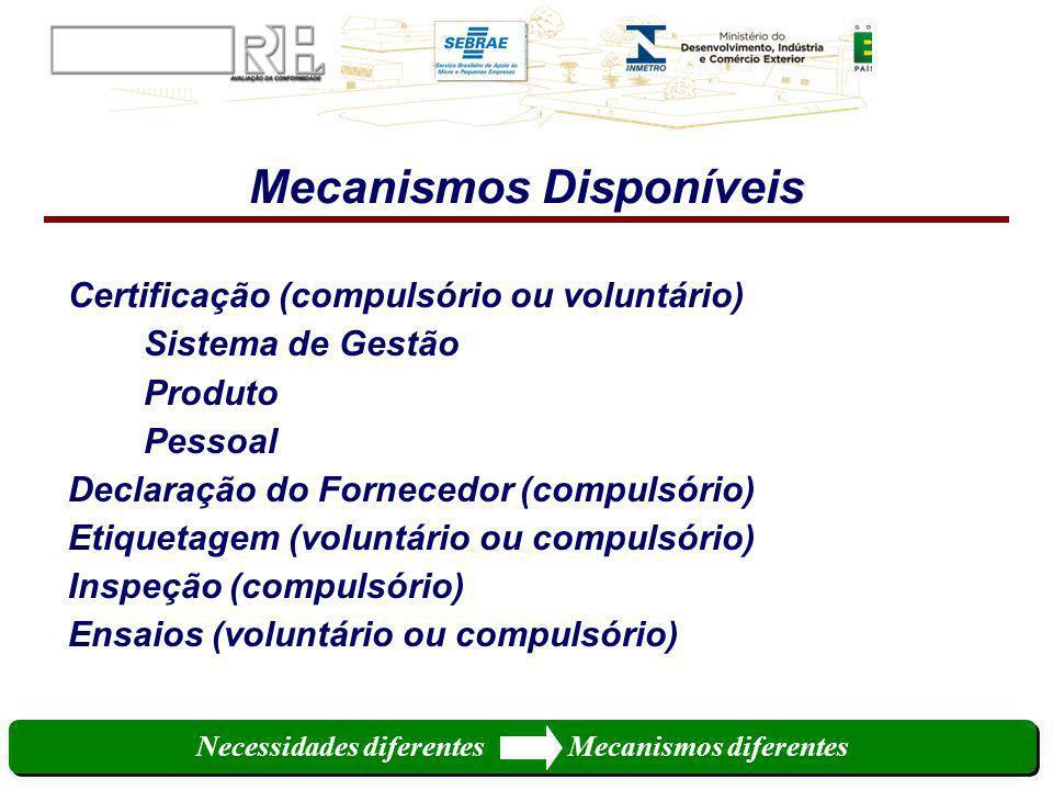 Mecanismos Disponíveis Necessidades diferentes Mecanismos diferentes