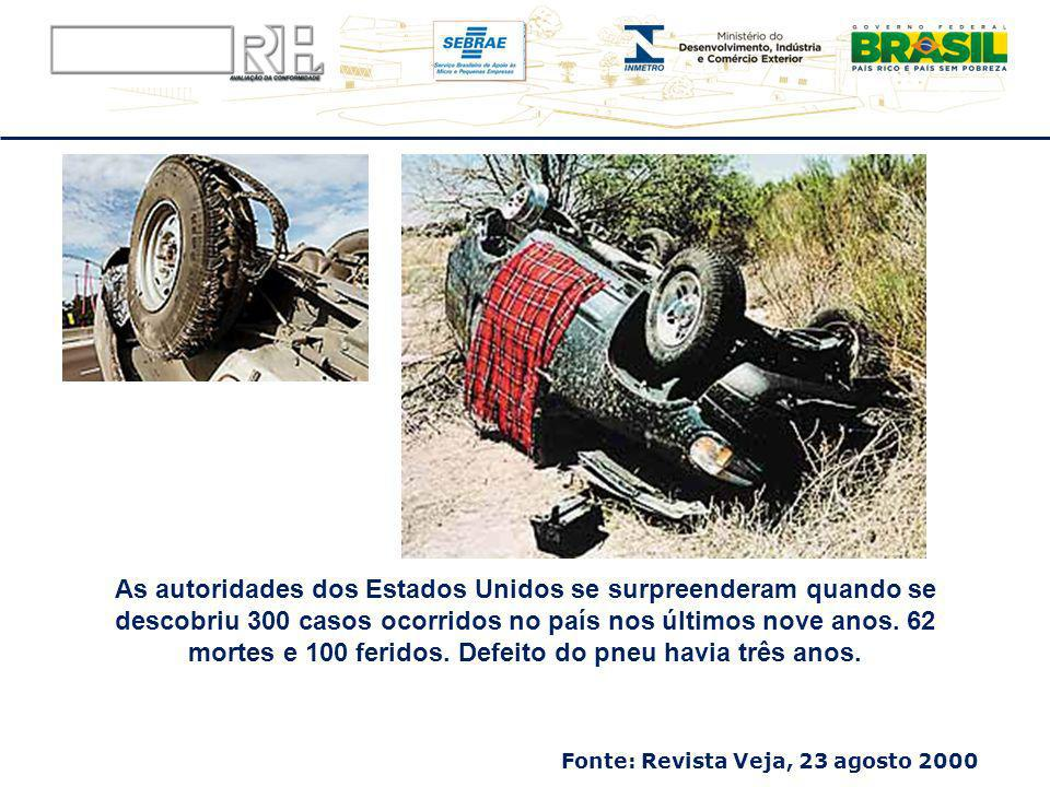 Fonte: Revista Veja, 23 agosto 2000