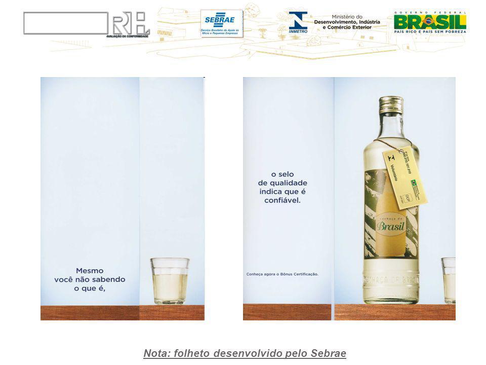Nota: folheto desenvolvido pelo Sebrae