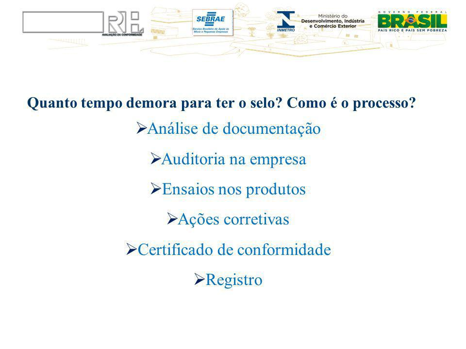 Análise de documentação Auditoria na empresa Ensaios nos produtos